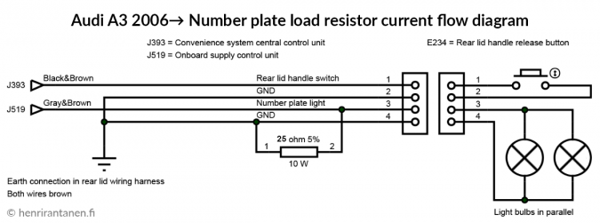 Audi A3 number plate led load resistor schematic
