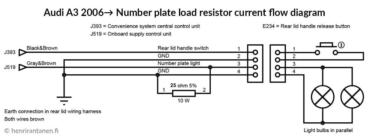 project numberplate resistor schematic audi a3 number plate led's by henri rantanen  at gsmportal.co