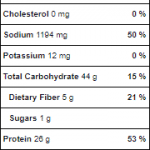 Student Food #001 Nutritional info